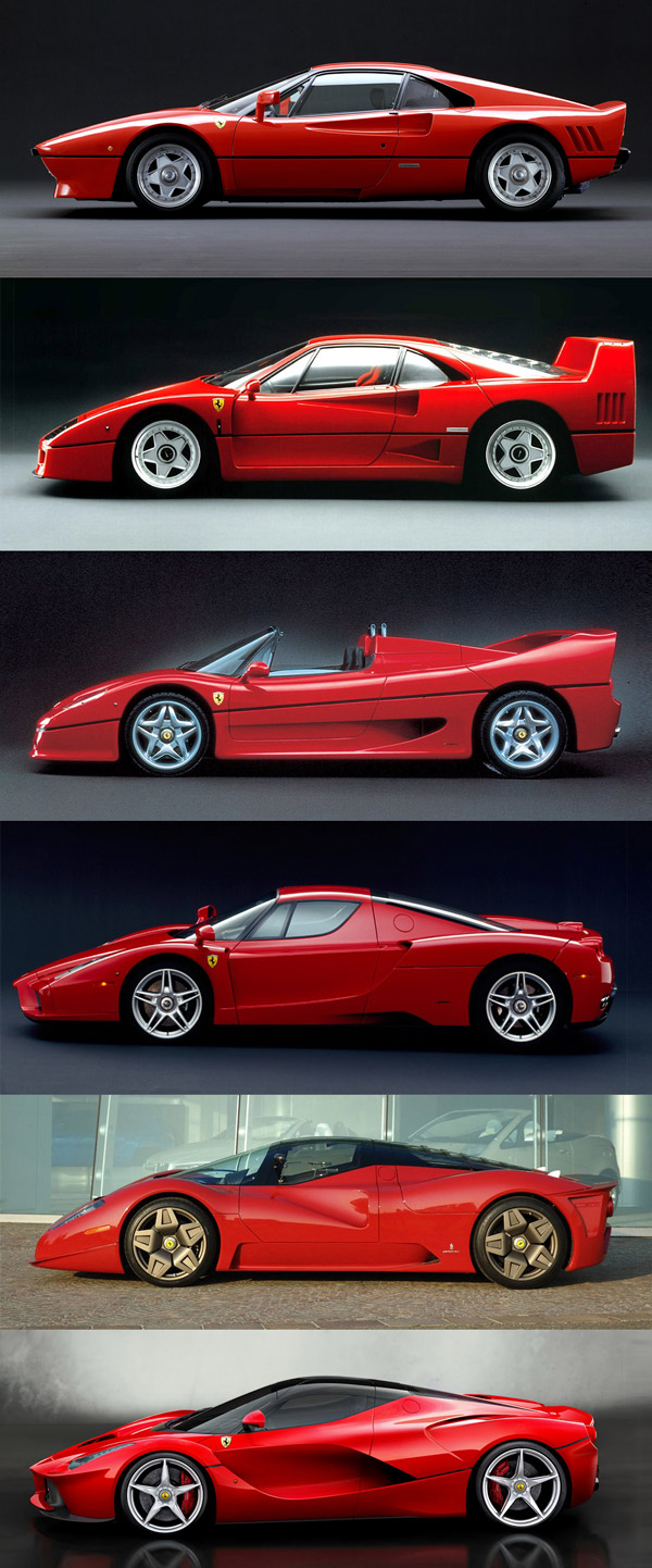 Laferrari Evolution Thoughts On Automotive Design