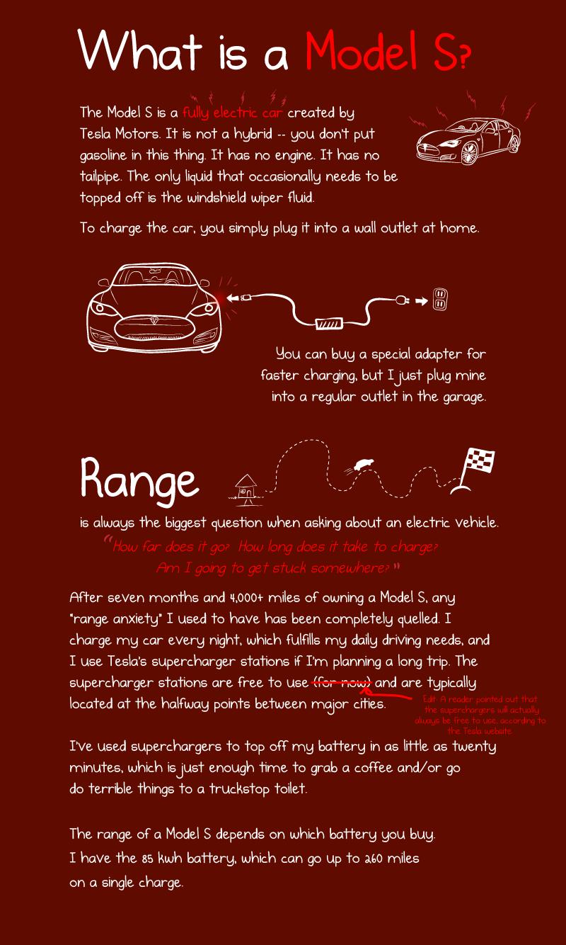 the non petrol-head guide to the future... aka: Tesla.